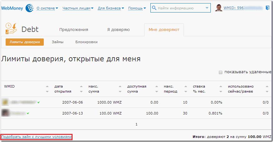 банк россельхозбанк кредит
